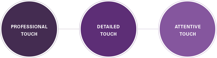 PROFESSIONAL TOUCH-ATTENTIVE TOUCH-DERAILED TOUCH